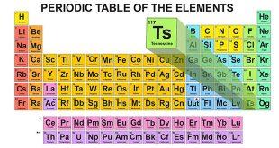 4 нови елемента в Периодичната таблица