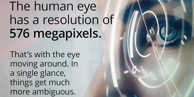 Резолюцията на човешкото око