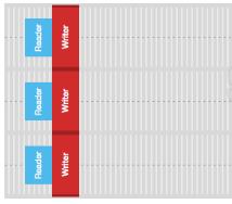 диаграма на стандартен твърд диск