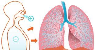 Тест Дъх Рак