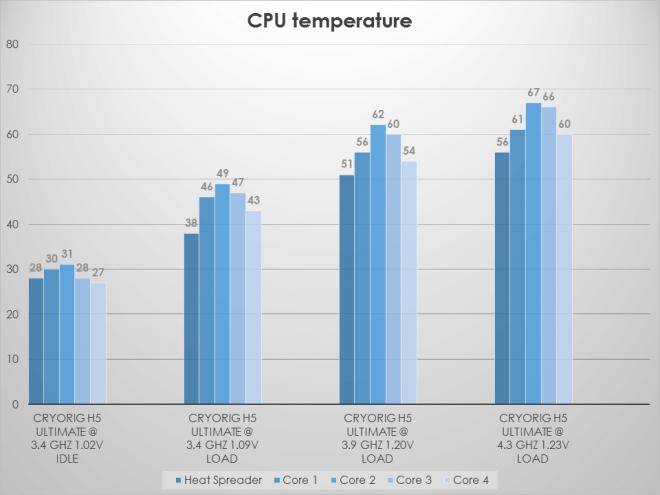 CPU-Temp-H5