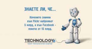 Flickr Facebook