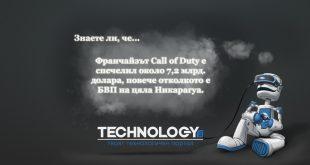 Call of Duty повече пари от Никарагуа