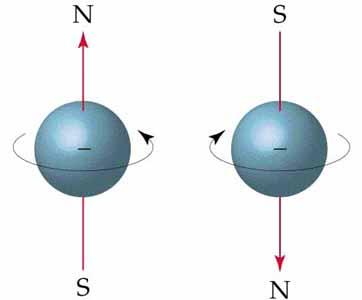 Два електрона с противоположен спин.