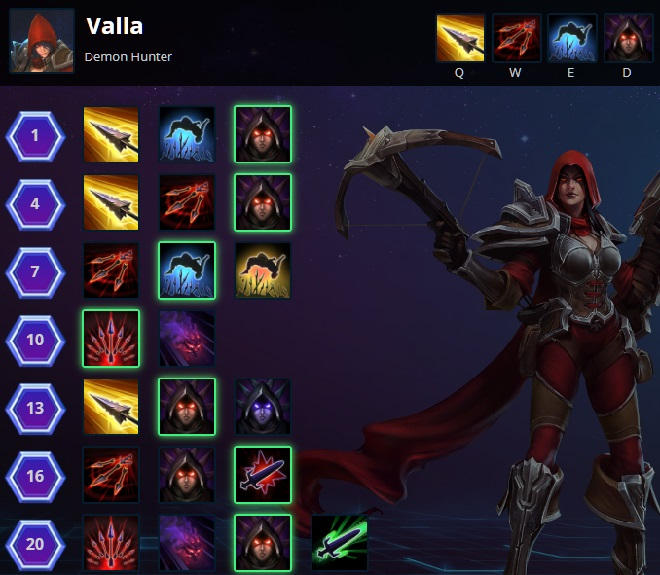 Valla Rancor (Basic attack) build