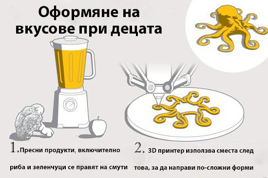 Процес на изработване на 3D зеленчуков октопод