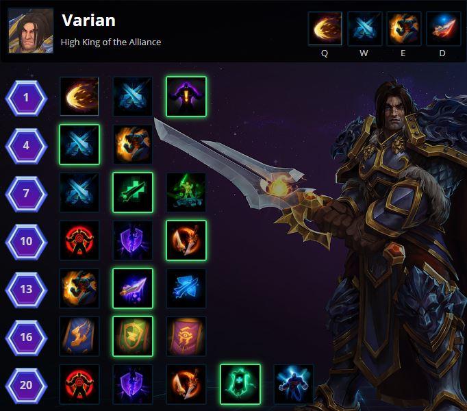 Fury Varian