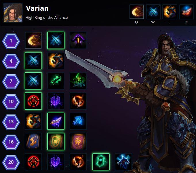 Tank Varian