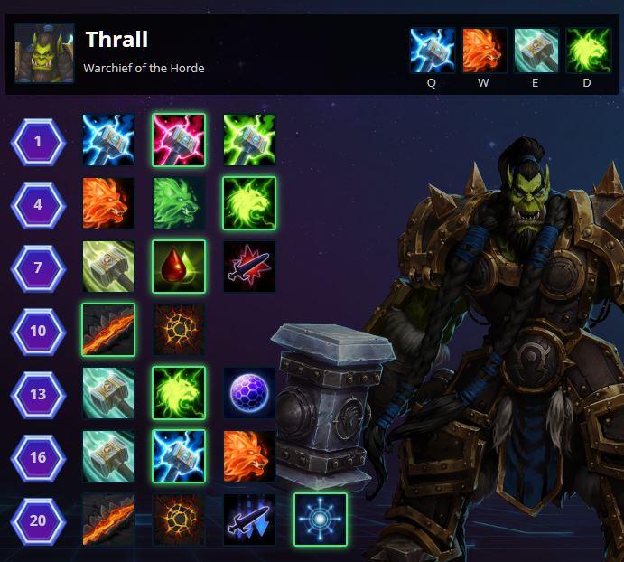 Thrall LightningFury
