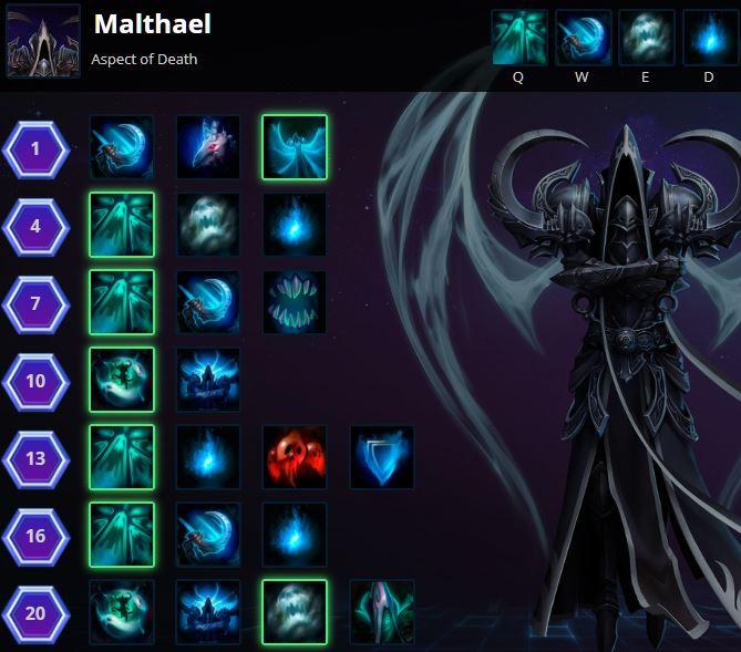 Malthael