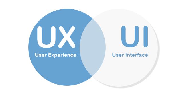 UX и UI - разликите. Кредит: Бояна Костова, 10 г.