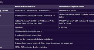 Minimum System Requirements – става ли за игра?