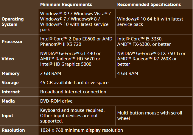 Minimum System Requirements на World of WarCraft: Legion