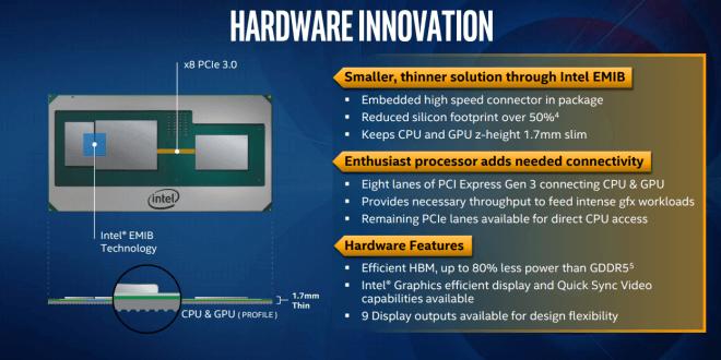 описание на хардуерната иновация използвана при новите чипове - нов тип бърза връзка между отделните модули в чиповете Intel с RX Vega