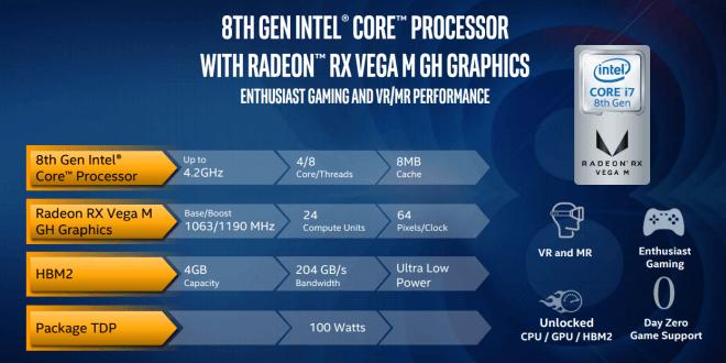 характеристики на чиповете с i7 на Intel с RM Vega M GH