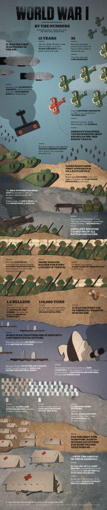 Питър джаксън ще режисира документален филм за Първата световна война