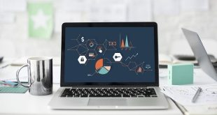дигитализация на бизнеса