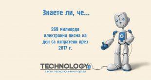 269 милиарда електронни писма на ден са изпратени през 2017 г.