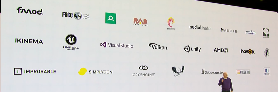 Списък с партньори на Google Stadia, източник: AnandTech