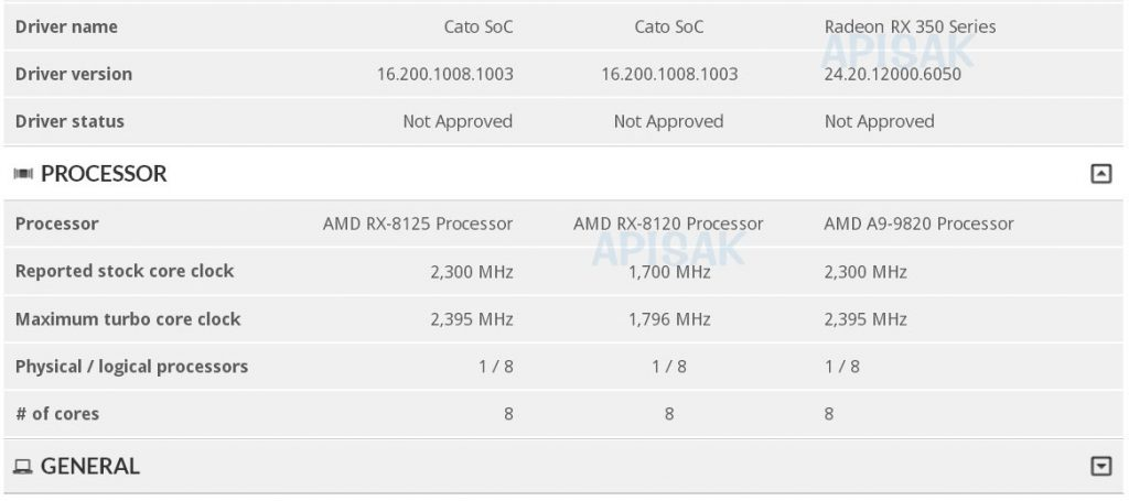 Три нови процесора на AMD