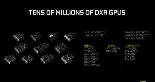 Ray Tracing с GTX карти вече е възможно