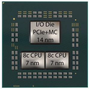 Ryzen 3000 с разпределението на I/O чипа и процесорните чиплети с 8 ядра и 16 нишки.