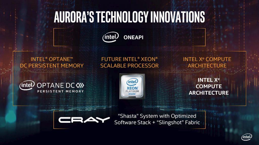 Технологиите, изпозлвани в Aurora. Източник: Intel