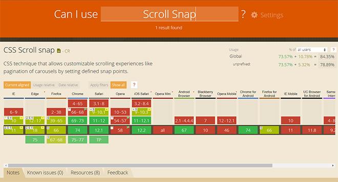 Последните дисплей техники в CSS supports