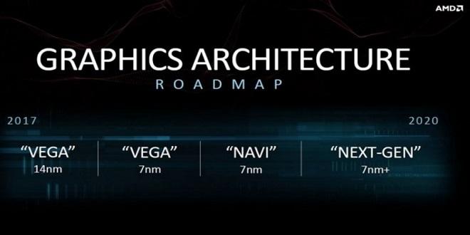 Седмичен обзор - Navi E3 2019