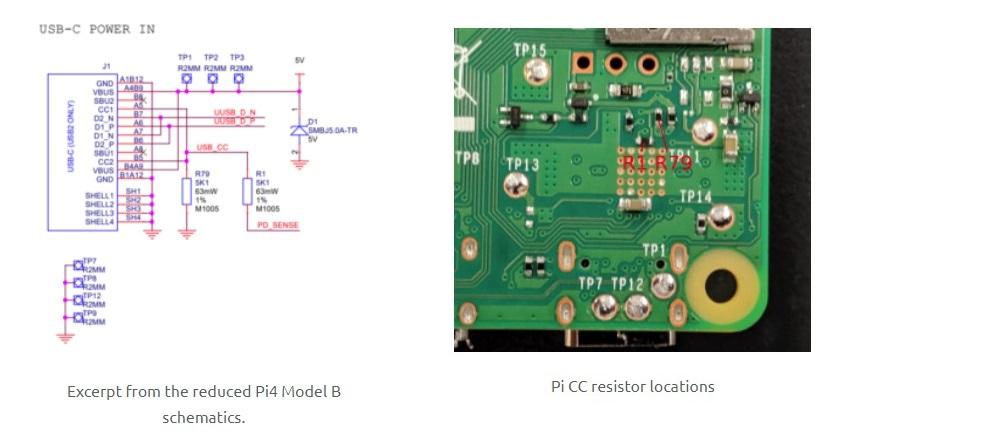 Част от схемата на Raspberry Pi 4 (ляво) и резистора (дясно). Източник: scorpia.co.uk