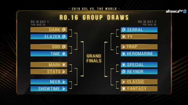 2019 GSL vs the World схема