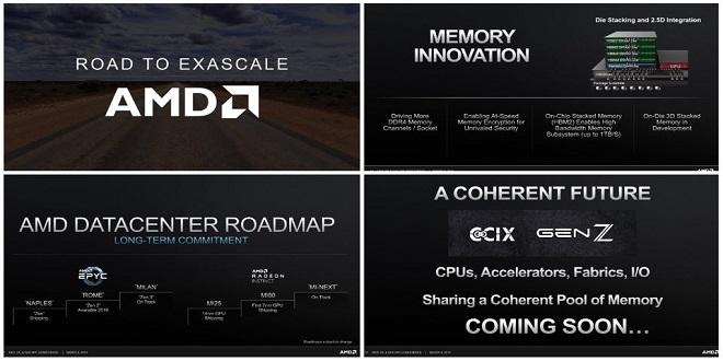 Новите патенти на AMD - пътят към бъдещето