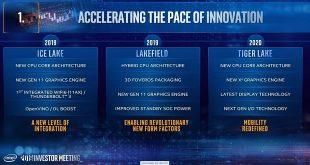 Intel се отказва от 10-нанометровите процесори