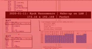 Криптовирусът Ryuk вече буди изключени устройства