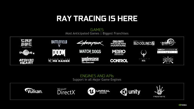 RTX е тук - изображение в статия за Акциите на NVIDIA
