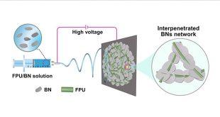 Нова охлаждаща материя замества климатика и складира слънчева енергия