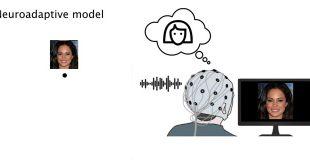 Изкуствен интелект създава изображения въз основа на човешки мисли