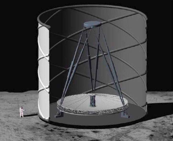 Течен телескоп на Луната Начало на Вселената