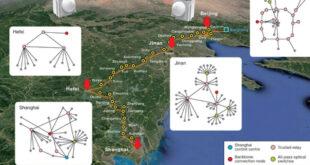 Китайски учени създадоха първата в света интегрирана квантова комуникационна мрежа