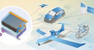 Бъдещето: Структурни батерии ще представляват част от конструкцията на продуктите