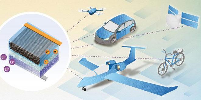Бъдещето: Структурни батерии ще представляват част от конструкцията на продуктите Заглавно изображение