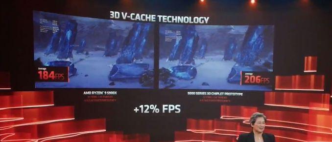 AMD 3D V-cache технологията дава + 12% FPS към AM4 процесори
