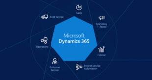 Microsoft Dynamics 365 Sales подпомага дигиталната миграция на бизнесите